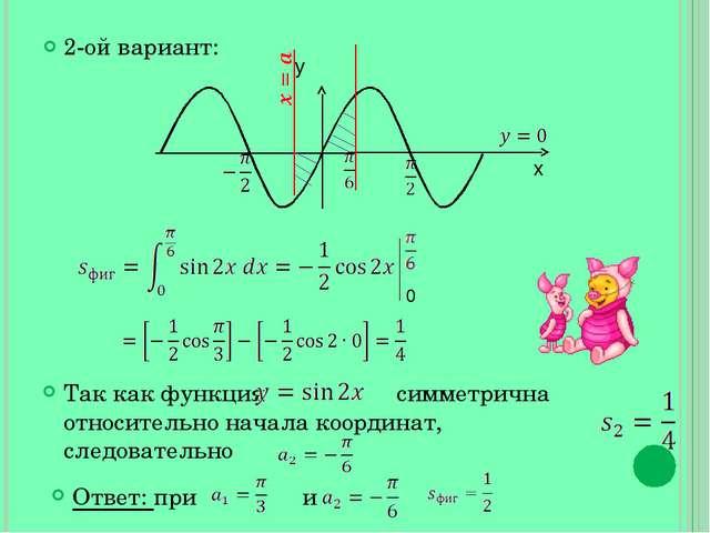 2-ой вариант: Так как функция симметрична относительно начала координат, след...