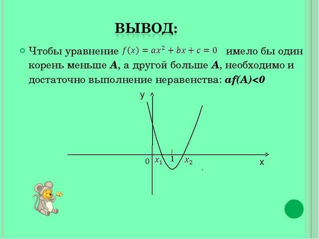 Чтобы уравнение имело бы один корень меньше А, а другой больше А, необходимо...