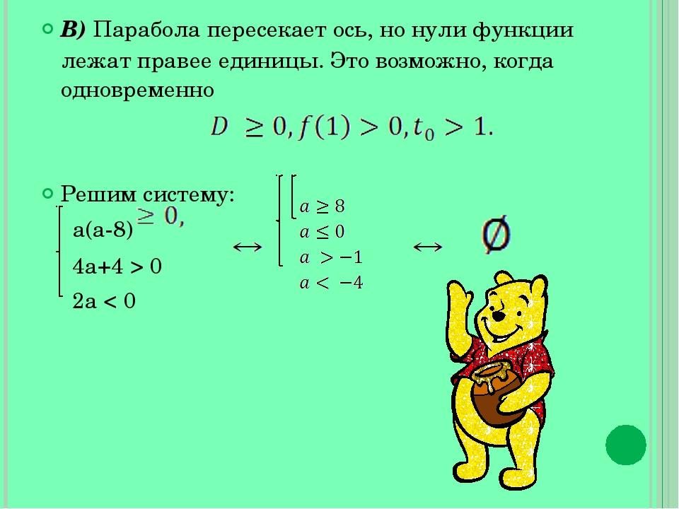 В) Парабола пересекает ось, но нули функции лежат правее единицы. Это возможн...