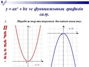 у = ах2 + bх +с функциясының графигін салу. 1. Парабола тармақтарының бағытын