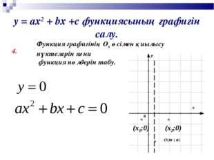 у = ах2 + bх +с функциясының графигін салу. 4. Функция графигінің Ох өсімен қ