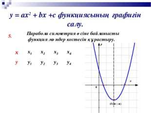 у = ах2 + bх +с функциясының графигін салу. 5. Парабола симметрия өсіне байла