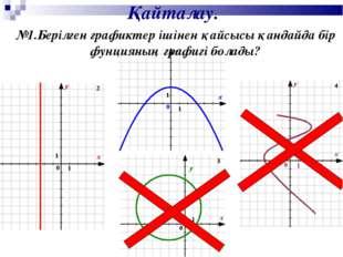 Қайталау. №1.Берілген графиктер ішінен қайсысы қандайда бір фунцияның графигі