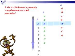 1. 2. 3. и р г и е п а л о б р 3. Ох өсі бойынша нүктенің координатасы қалай