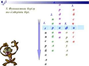 1. 2. 3. 4. 5. и ф а р г и е п а л о б р 5. Функцияның берілу тәсілдерінің бі