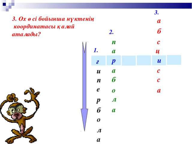 1. 2. 3. и р г и е п а л о б р 3. Ох өсі бойынша нүктенің координатасы қалай...