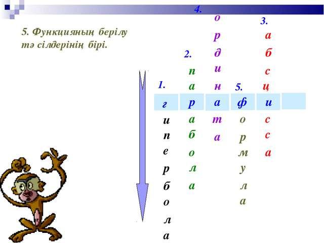 1. 2. 3. 4. 5. и ф а р г и е п а л о б р 5. Функцияның берілу тәсілдерінің бі...