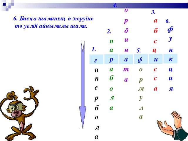 1. 2. 3. 4. 5. 6. и ф а р г и е п а л о б р 6. Басқа шаманың өзгеруіне тәуелд...