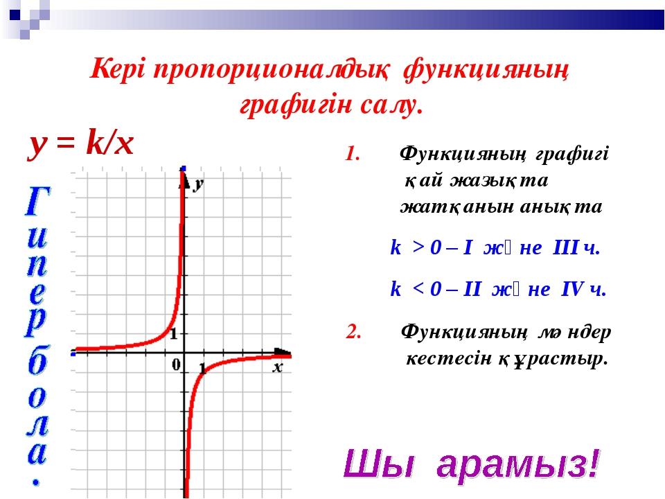 Кері пропорционалдық функцияның графигін салу. 1. Функцияның графигі қай жазы...
