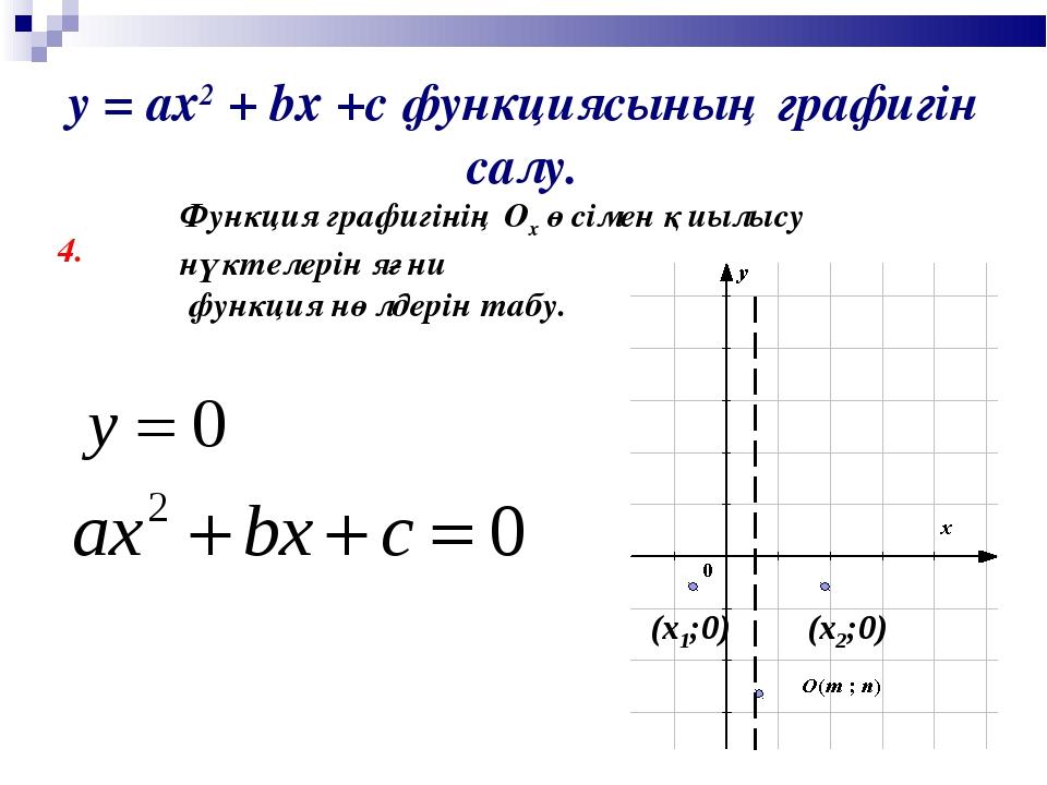 у = ах2 + bх +с функциясының графигін салу. 4. Функция графигінің Ох өсімен қ...
