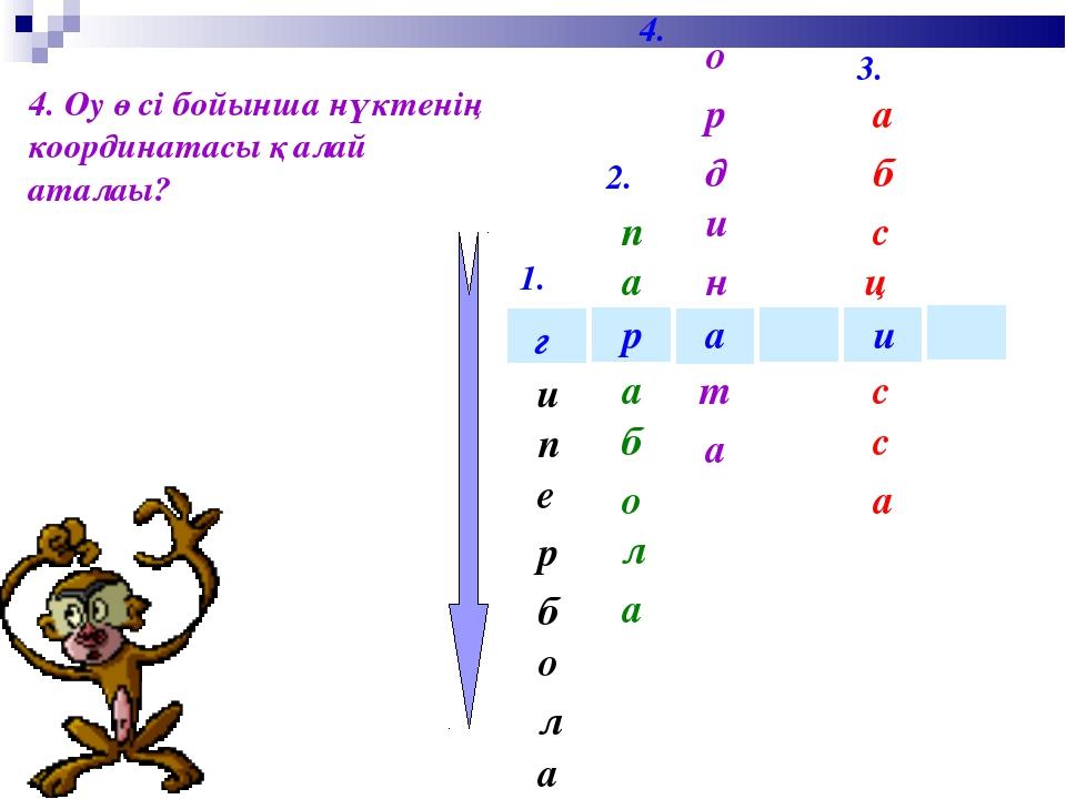 1. 2. 3. 4. и а р г и е п а л о б р 4. Оу өсі бойынша нүктенің координатасы қ...