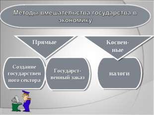 Прямые Создание государственного сектора Государст- венный заказ налоги Косве