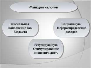 Фискальная наполнение гос. Бюджета Социальную Перераспределение доходов Регул