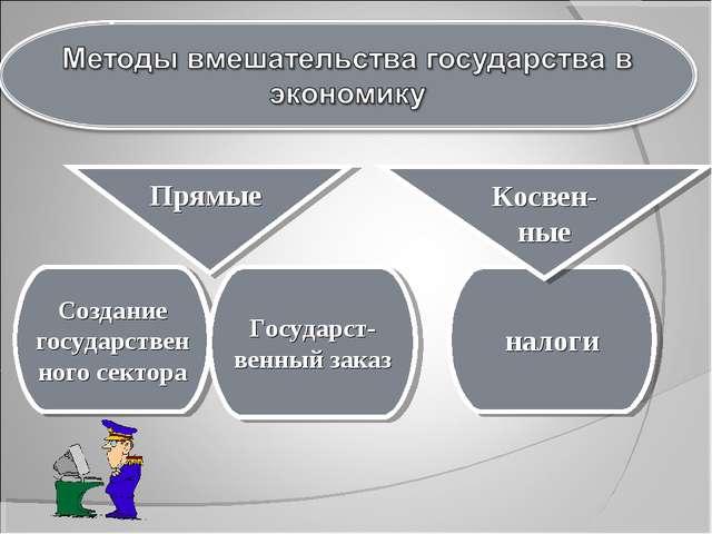 Прямые Создание государственного сектора Государст- венный заказ налоги Косве...