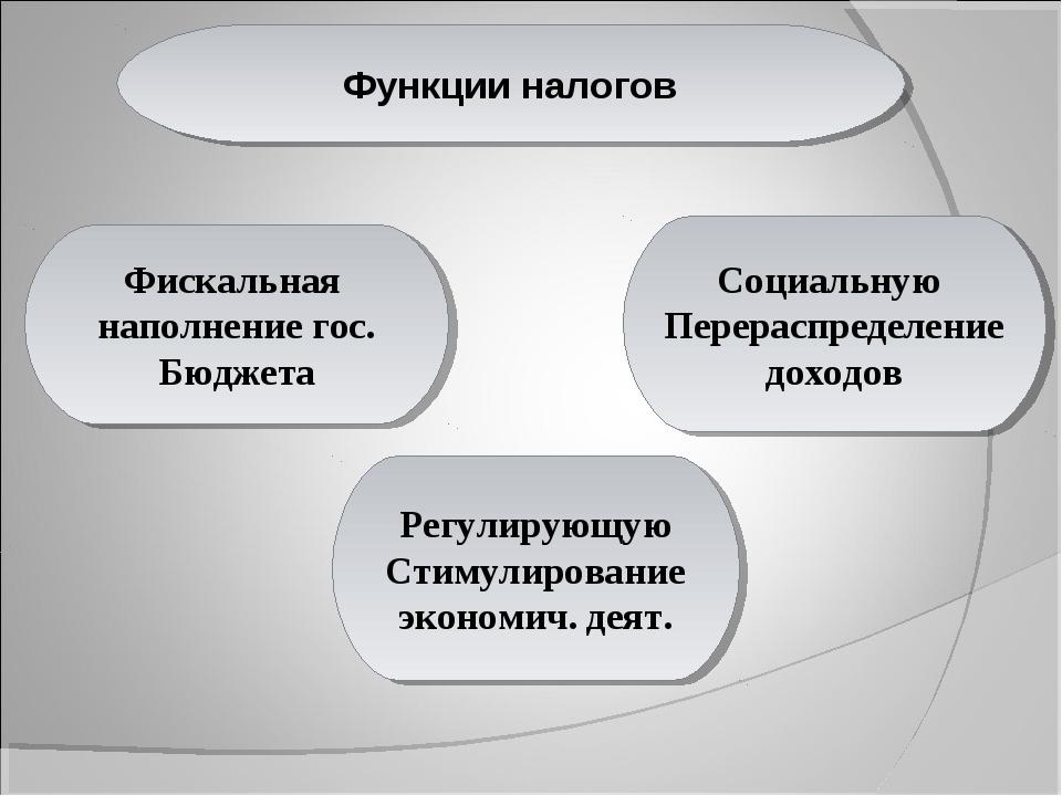 Фискальная наполнение гос. Бюджета Социальную Перераспределение доходов Регул...