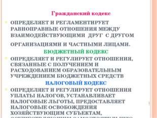 Гражданский кодекс ОПРЕДЕЛЯЕТ И РЕГЛАМЕНТИРУЕТ РАВНОПРАВНЫЕ ОТНОШЕНИЯ МЕЖДУ В