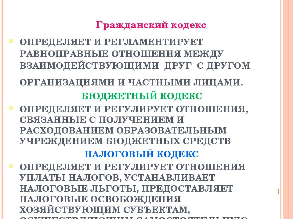 Гражданский кодекс ОПРЕДЕЛЯЕТ И РЕГЛАМЕНТИРУЕТ РАВНОПРАВНЫЕ ОТНОШЕНИЯ МЕЖДУ В...