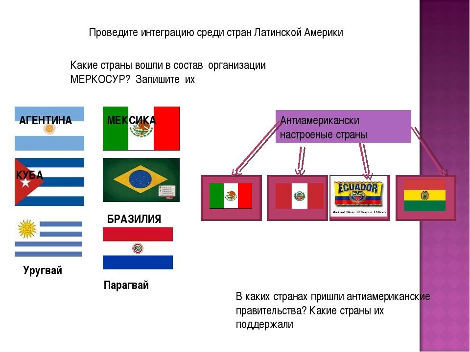 Проведите интеграцию среди стран Латинской Америки Какие страны вошли в соста...