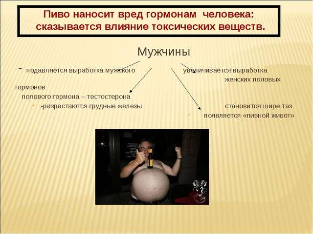 Мужчины - подавляется выработка мужского увеличивается выработка  женск...