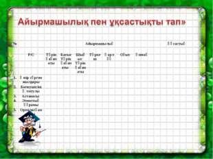 №АйырмашылықҰқсастық Р/СТүрік қағанатыБатыс Түрік қағанаты Шығыс Түрі