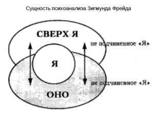 Сущность психоанализа 3игмунда Фрейда