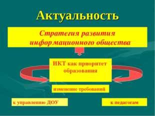 Актуальность Стратегия развития информационного общества ИКТ как приоритет об