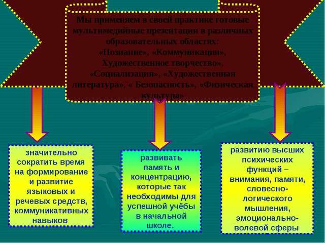 развивать память и концентрацию, которые так необходимы для успешной учёбы в...