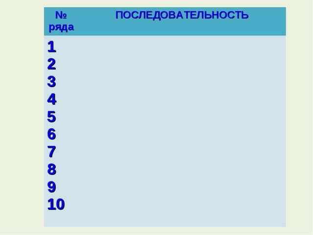 № рядаПОСЛЕДОВАТЕЛЬНОСТЬ 1 2 3 4 5 6 7 8 9 10