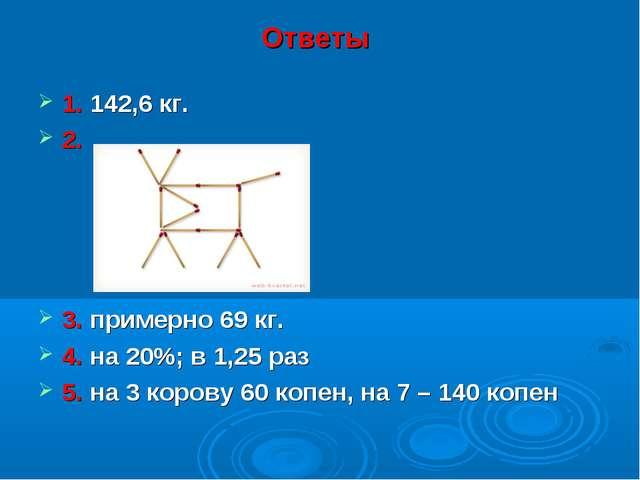Ответы 1. 142,6 кг. 2. 3. примерно 69 кг. 4. на 20%; в 1,25 раз 5. на 3 коров...