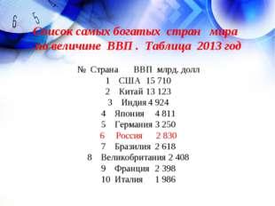 Список самых богатых стран мира по величине ВВП . Таблица 2013 год №Страна