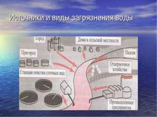 Источники и виды загрязнения воды