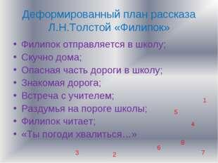 Деформированный план рассказа Л.Н.Толстой «Филипок» Филипок отправляется в шк