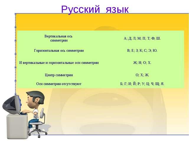 Русский язык Вертикальная ось симметрииА; Д; Л; М; П; Т; Ф; Ш. Горизонтальна...