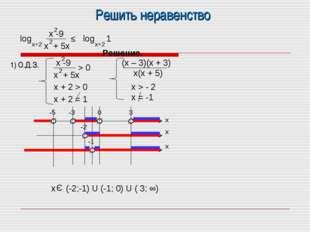 Решить неравенство 1) О.Д.З. log x -9 x + 5x 2 2 x+2 ≤ log 1 x+2 Решение. x -