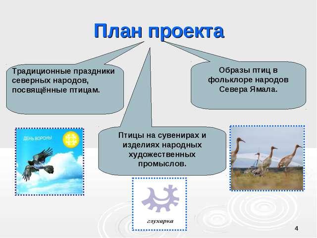 * План проекта Образы птиц в фольклоре народов Севера Ямала. Птицы на сувенир...