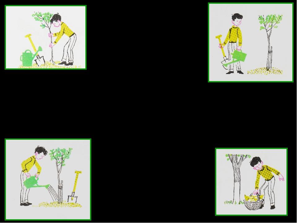 Задание: составьте предложения по картинкам с использованием причастных оборо...