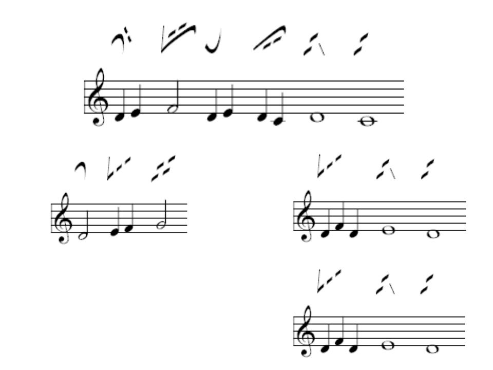 Крюковая нотация
