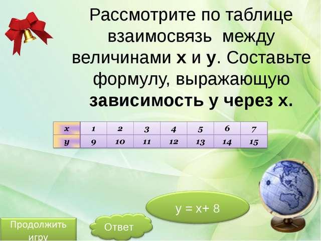 Рассмотрите по таблице взаимосвязь между величинами x и y. Составьте формулу,...
