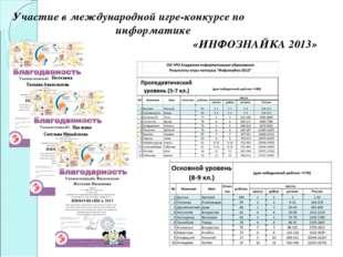 Участие в международной игре-конкурсе по информатике  «ИНФОЗНАЙКА
