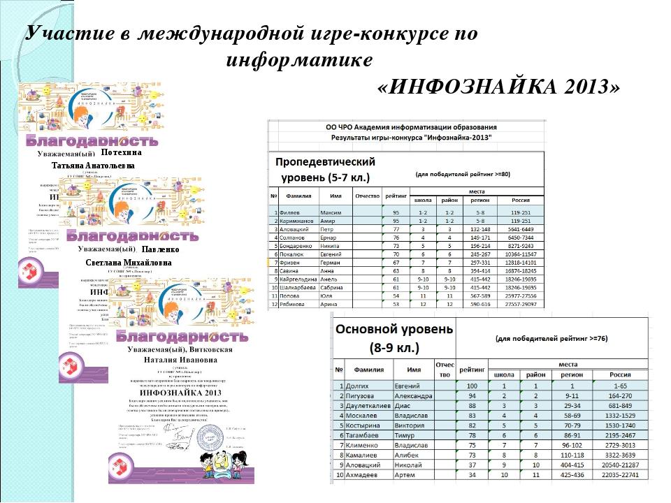 Участие в международной игре-конкурсе по информатике  «ИНФОЗНАЙКА...