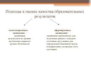 Подходы к оценке качества образовательных результатов