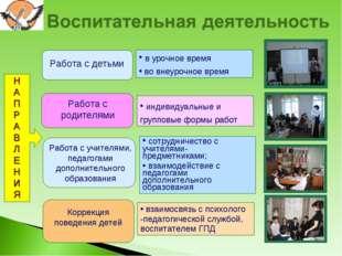 НАПРАВЛЕНИЯ Работа с детьми Работа с родителями Работа с учителями, педагогам