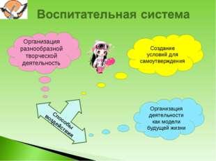 Способы воздействия Создание условий для самоутверждения Организация разнообр