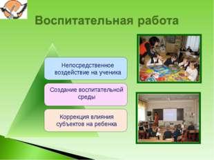 Непосредственное воздействие на ученика Создание воспитательной среды Коррекц