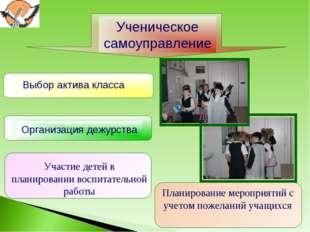 Планирование мероприятий с учетом пожеланий учащихся Участие детей в планиров