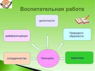 целостности Природосо-образности дифференциации сотрудничества гуманизма Прин