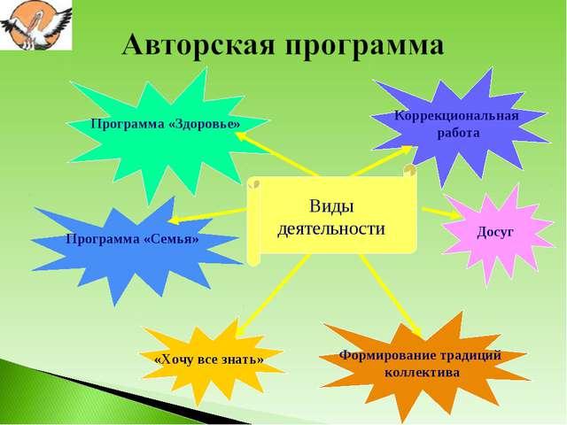 Программа «Здоровье» Коррекциональная работа Формирование традиций коллектив...