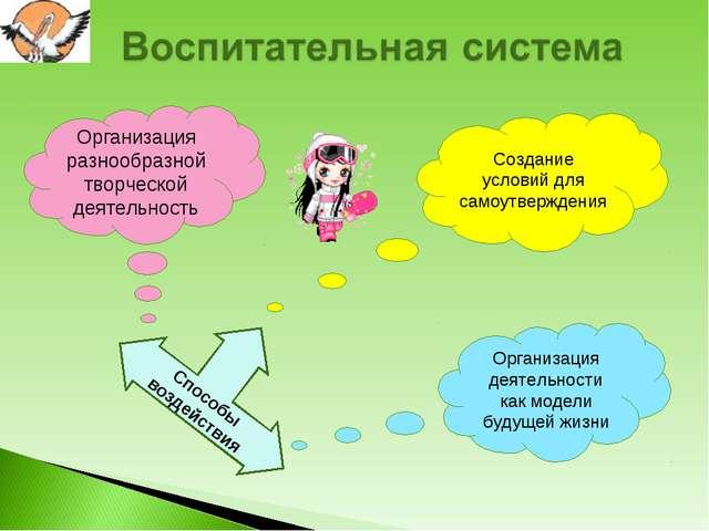 Способы воздействия Создание условий для самоутверждения Организация разнообр...