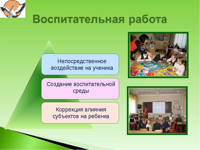 Непосредственное воздействие на ученика Создание воспитательной среды Коррекц...