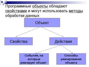 Программные объекты обладают свойствами и могут использовать методы обработки
